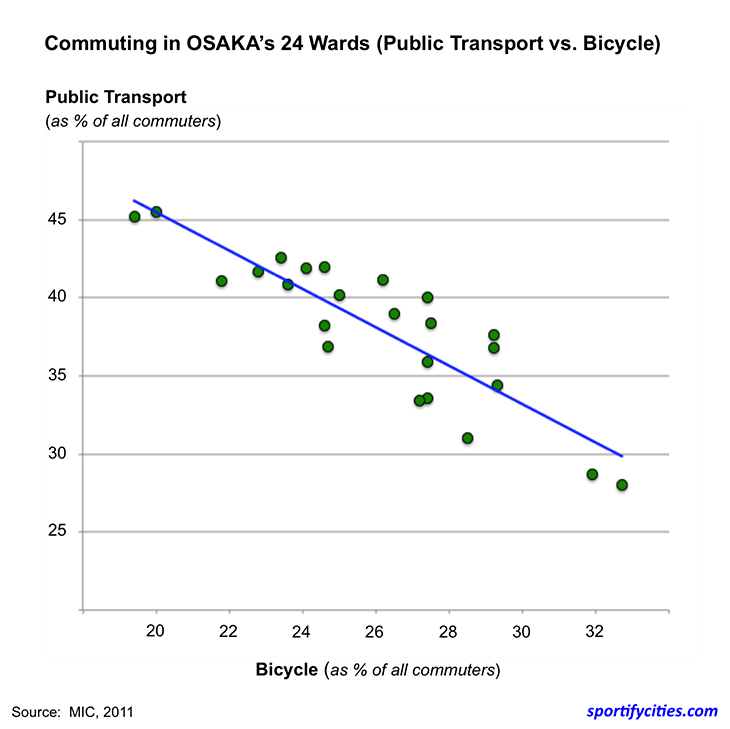 figure_correlation