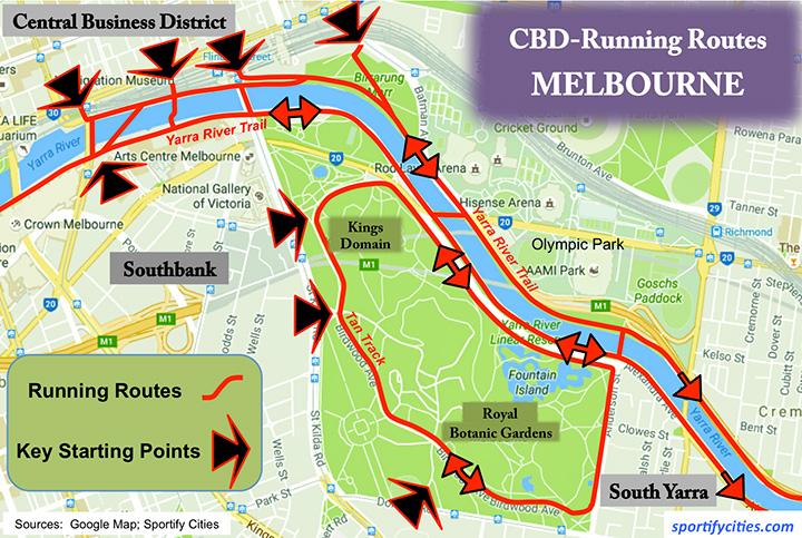 CBD_RunningRoutes_Melbourne